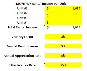 Projected monthly rental income spreadsheet