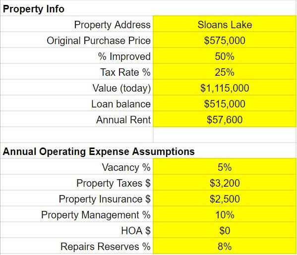 Rental property spreadsheet Sloan's Lake duplex